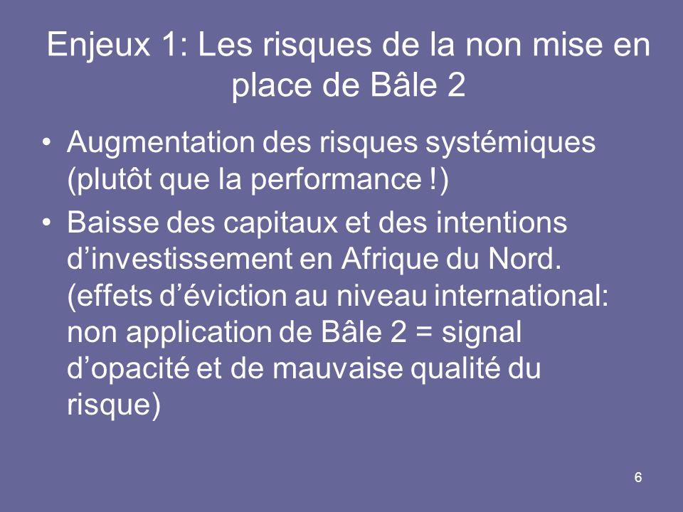 6 Enjeux 1: Les risques de la non mise en place de Bâle 2 Augmentation des risques systémiques (plutôt que la performance !) Baisse des capitaux et de