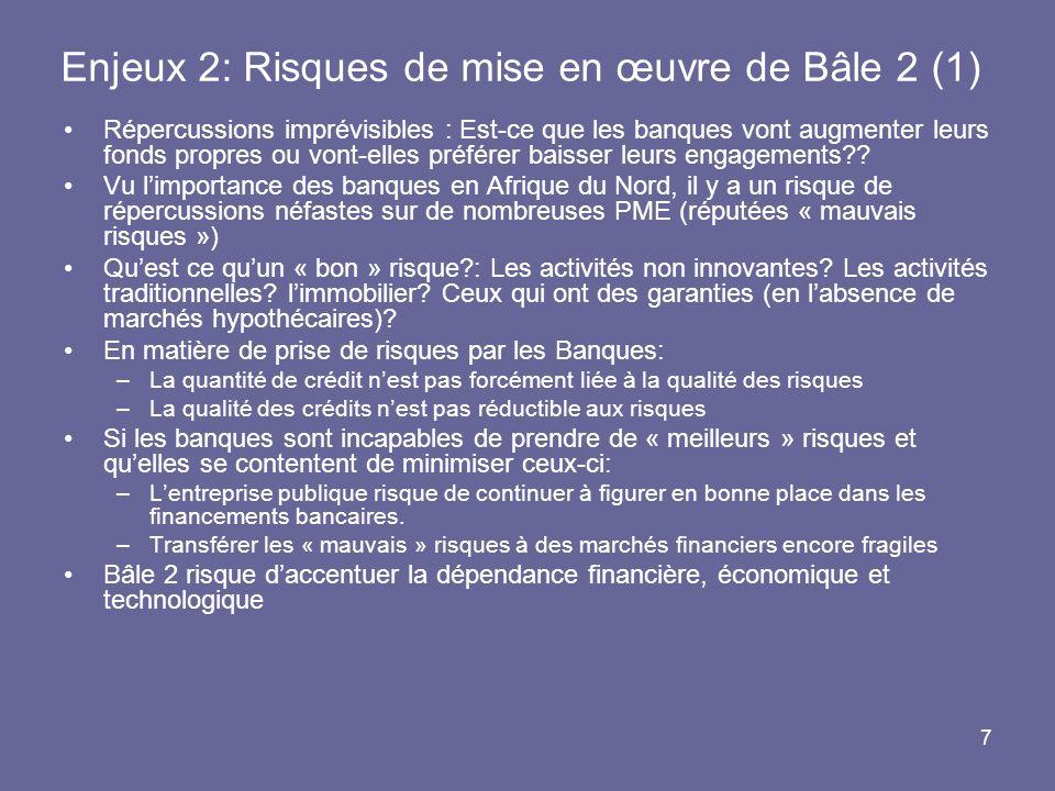 7 Enjeux 2: Risques de mise en œuvre de Bâle 2 (1) Répercussions imprévisibles : Est-ce que les banques vont augmenter leurs fonds propres ou vont-ell