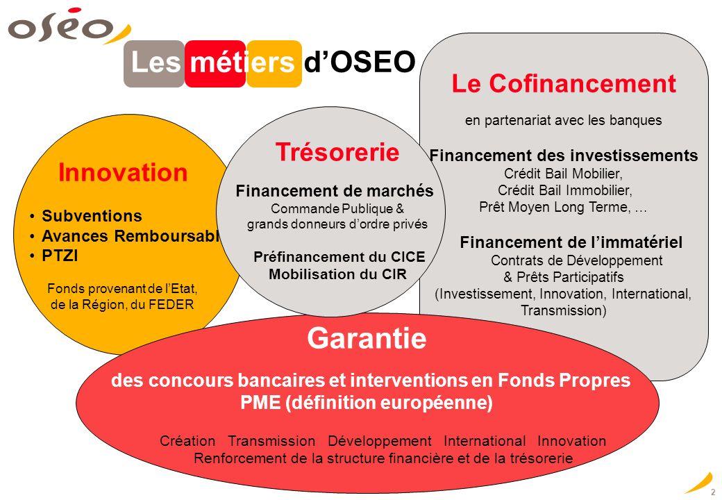 Les métiers dOSEO Innovation Subventions Avances Remboursables PTZI Fonds provenant de lEtat, de la Région, du FEDER Le Cofinancement en partenariat a