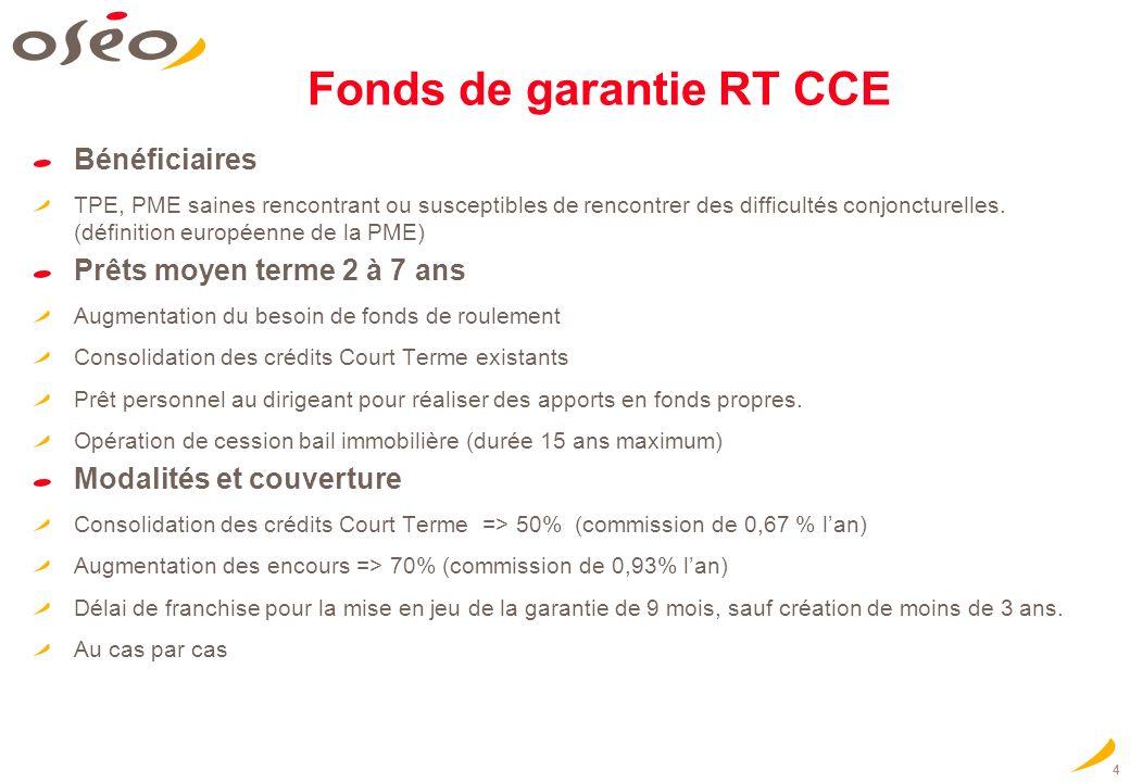 Fonds de garantie RT CCE Bénéficiaires TPE, PME saines rencontrant ou susceptibles de rencontrer des difficultés conjoncturelles. (définition européen