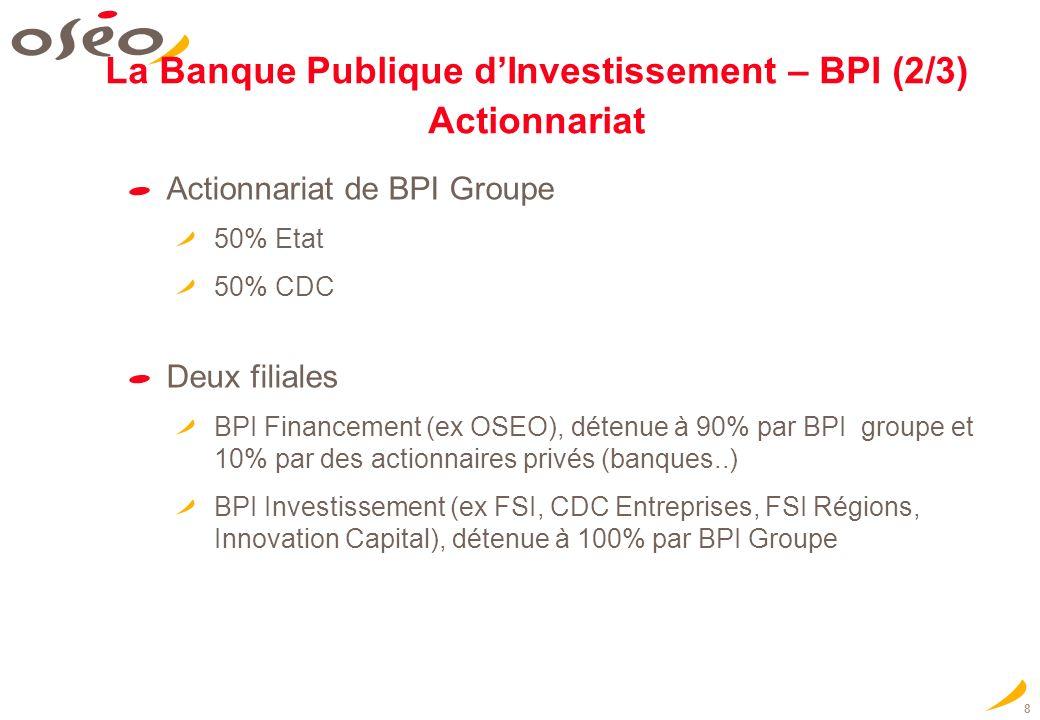 8 La Banque Publique dInvestissement – BPI (2/3) Actionnariat Actionnariat de BPI Groupe 50% Etat 50% CDC Deux filiales BPI Financement (ex OSEO), dét