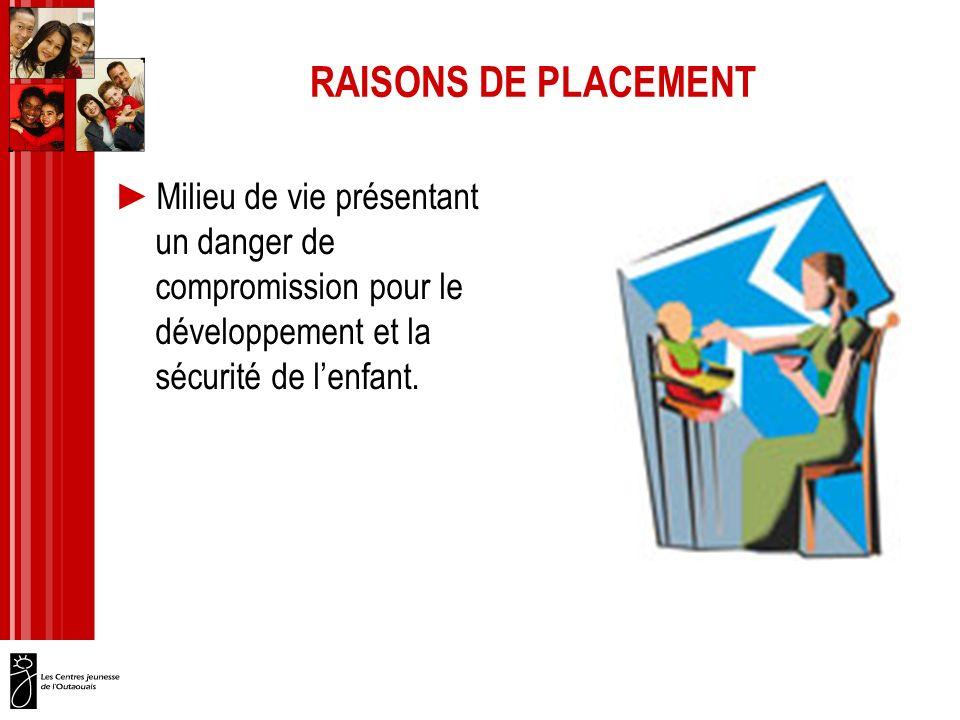 Milieu de vie présentant un danger de compromission pour le développement et la sécurité de lenfant.