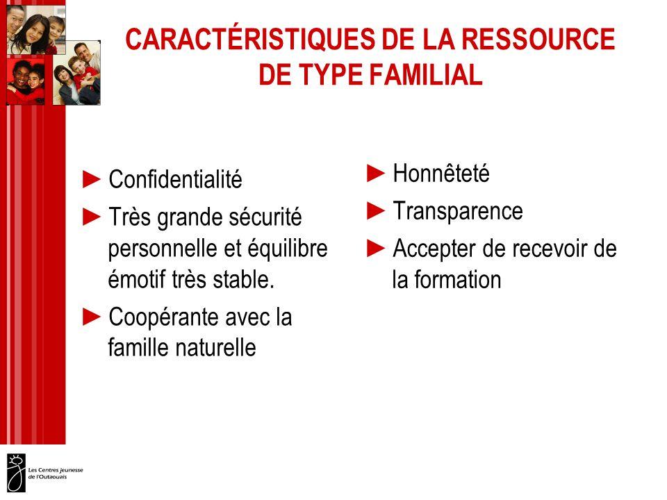 Confidentialité Très grande sécurité personnelle et équilibre émotif très stable.
