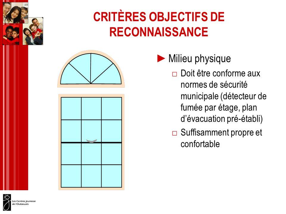 CRITÈRES OBJECTIFS DE RECONNAISSANCE Milieu physique Doit être conforme aux normes de sécurité municipale (détecteur de fumée par étage, plan dévacuation pré-établi) Suffisamment propre et confortable
