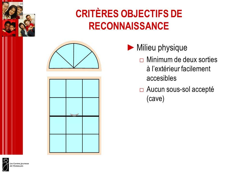 CRITÈRES OBJECTIFS DE RECONNAISSANCE Milieu physique Minimum de deux sorties à lextérieur facilement accesibles Aucun sous-sol accepté (cave)