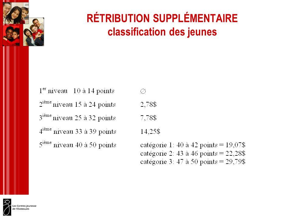 RÉTRIBUTION SUPPLÉMENTAIRE classification des jeunes