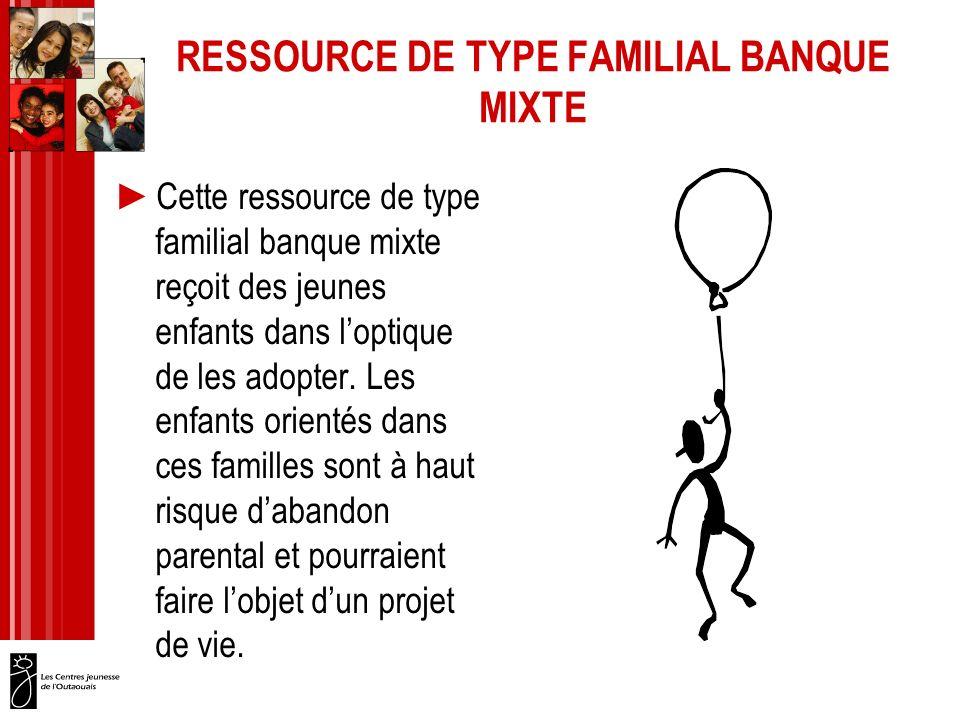 RESSOURCE DE TYPE FAMILIAL BANQUE MIXTE Cette ressource de type familial banque mixte reçoit des jeunes enfants dans loptique de les adopter.