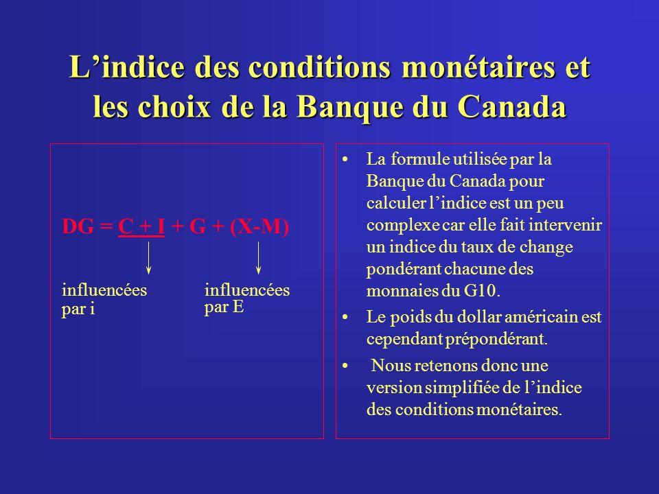 Lindice des conditions monétaires et les choix de la Banque du Canada La formule utilisée par la Banque du Canada pour calculer lindice est un peu complexe car elle fait intervenir un indice du taux de change pondérant chacune des monnaies du G10.