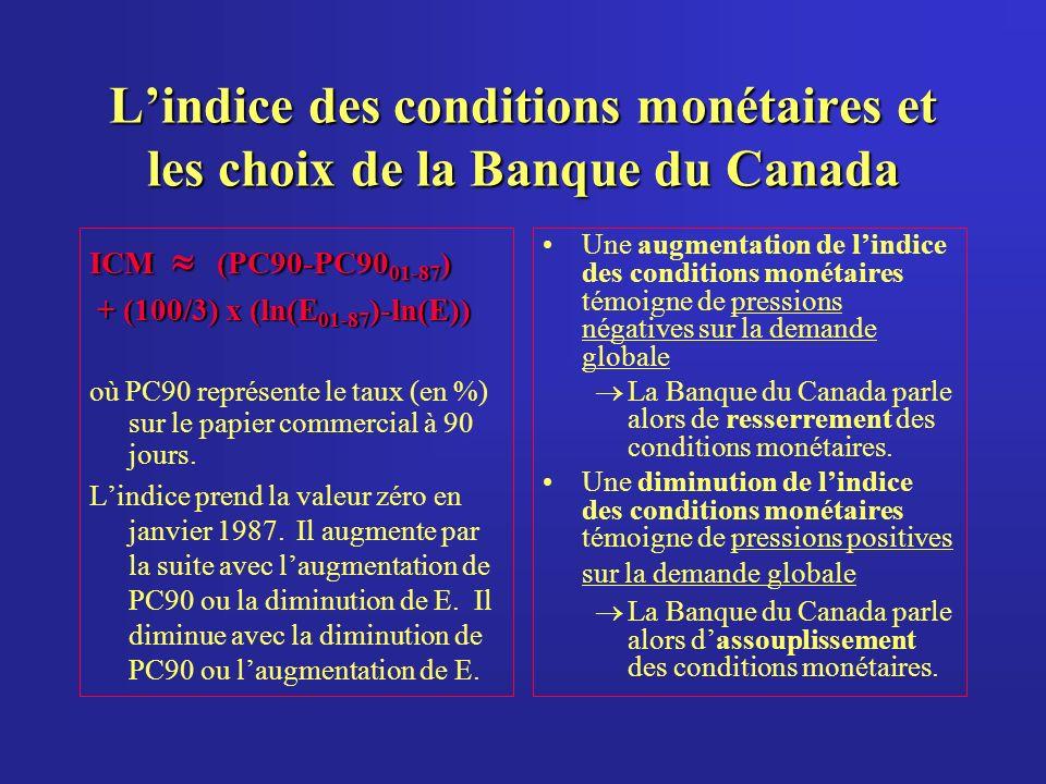 Lindice des conditions monétaires et les choix de la Banque du Canada ICM (PC90-PC90 01-87 ) + (100/3) x (ln(E 01-87 )-ln(E)) + (100/3) x (ln(E 01-87 )-ln(E)) où PC90 représente le taux (en %) sur le papier commercial à 90 jours.