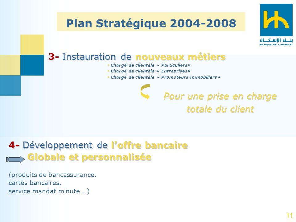 11 4- Développement de loffre bancaire Globale et personnalisée Globale et personnalisée (produits de bancassurance, cartes bancaires, service mandat