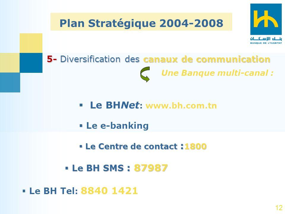 12 5- Diversification des canaux de communication Une Banque multi-canal : Le BHNet : www.bh.com.tn Le e-banking Le Centre de contact : 1800 Le Centre