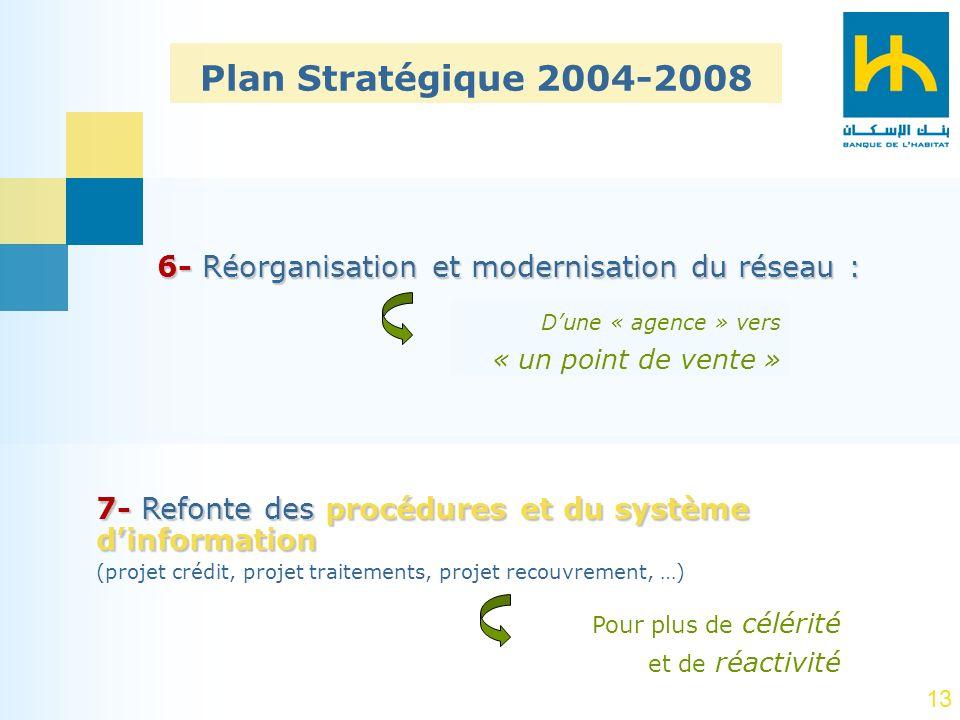 13 7- Refonte des procédures et du système dinformation (projet crédit, projet traitements, projet recouvrement, …) 6- Réorganisation et modernisation
