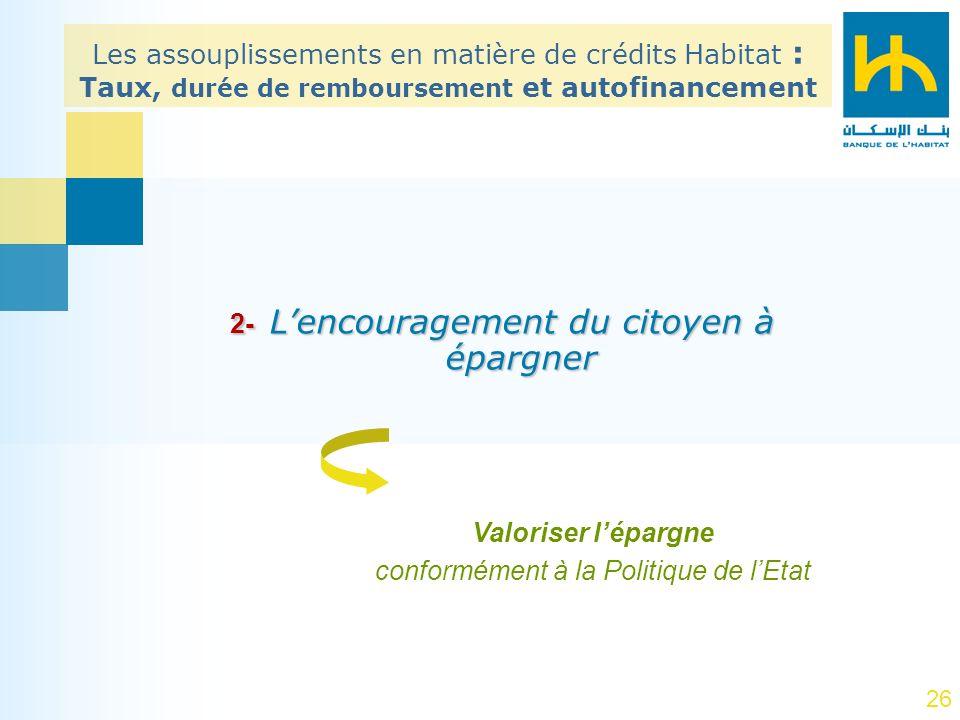 26 2- Lencouragement du citoyen à épargner Valoriser lépargne conformément à la Politique de lEtat Les assouplissements en matière de crédits Habitat