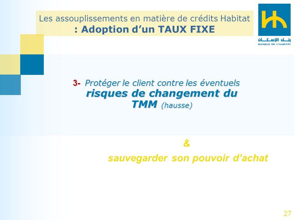 27 3- Protéger le client contre les éventuels risques de changement du TMM (hausse) Les assouplissements en matière de crédits Habitat : Adoption dun