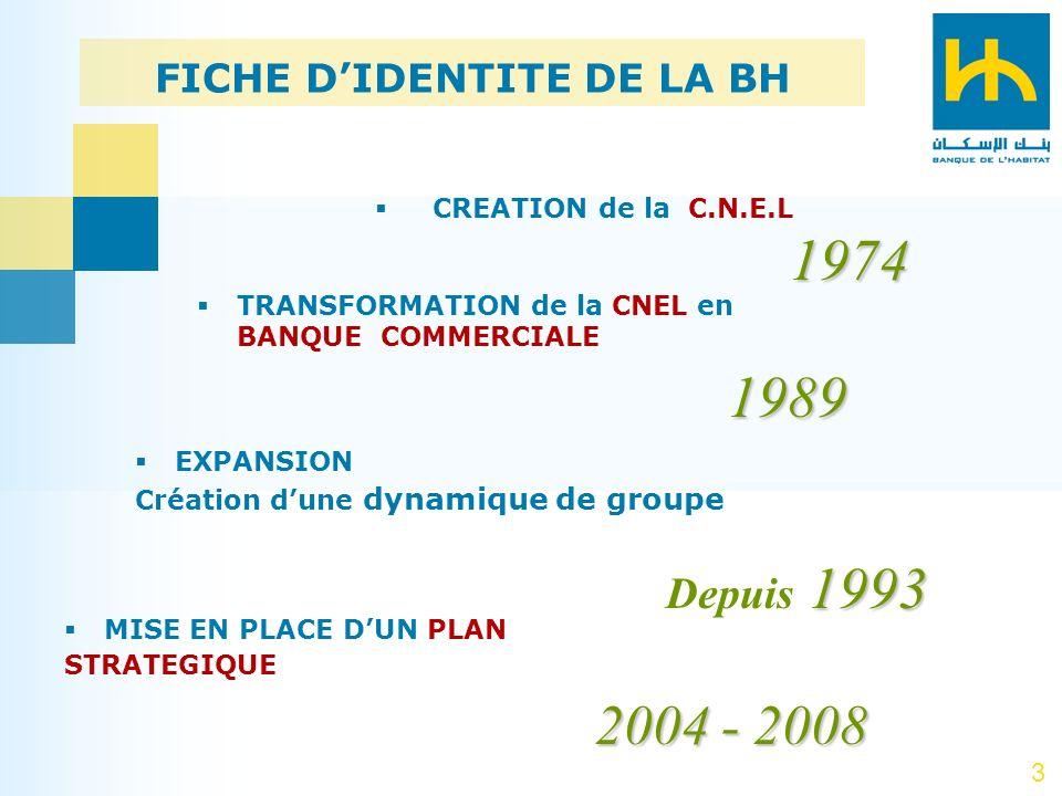 3 TRANSFORMATION de la CNEL en BANQUE COMMERCIALE1989 CREATION de la C.N.E.L 1974 EXPANSION Création dune dynamique de groupe 1993 Depuis 1993 FICHE D