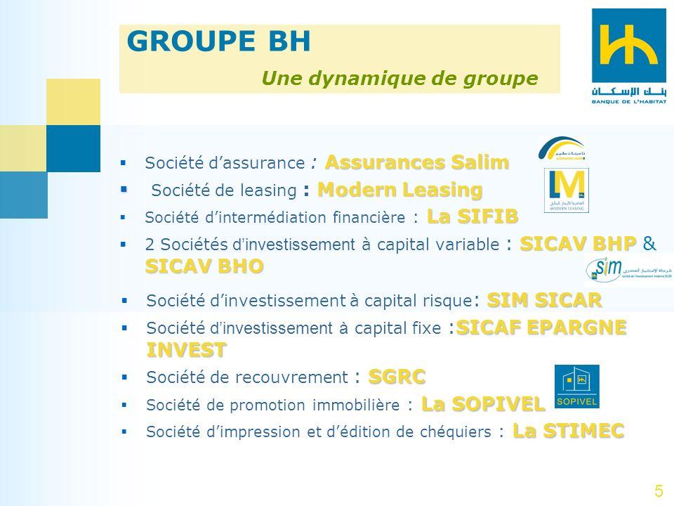 5 Assurances Salim Société dassurance : Assurances Salim Modern Leasing Société de leasing : Modern Leasing La SIFIB Société dintermédiation financièr