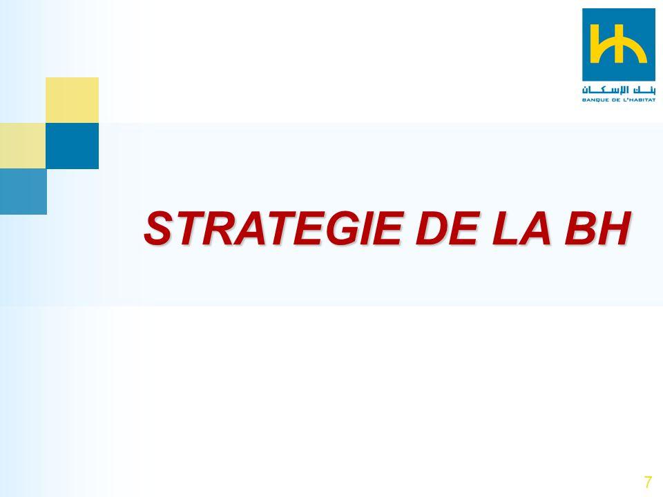 8 La stratégie BH repose sur Leclient Le client centre est au centre de ses intérêts La banque consolide son cœur de métier cœur de métier, tout en intervenant plus dans le financement des autres secteurs La banque fait de son réseau, un levier de son développement.