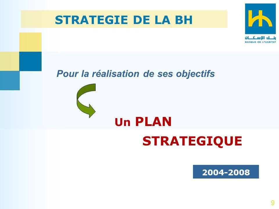 9 Pour la réalisation de ses objectifs 2004-2008 Un PLAN STRATEGIQUE STRATEGIE DE LA BH