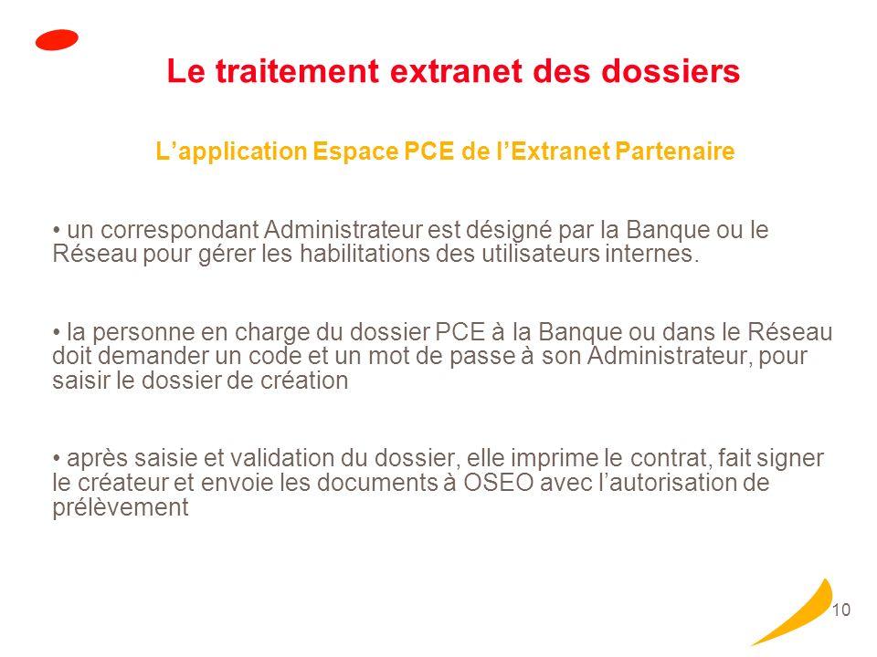 10 Le traitement extranet des dossiers Lapplication Espace PCE de lExtranet Partenaire un correspondant Administrateur est désigné par la Banque ou le
