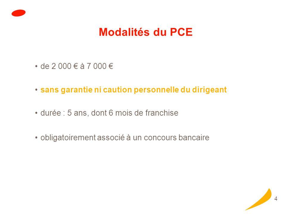 4 Modalités du PCE de 2 000 à 7 000 sans garantie ni caution personnelle du dirigeant durée : 5 ans, dont 6 mois de franchise obligatoirement associé