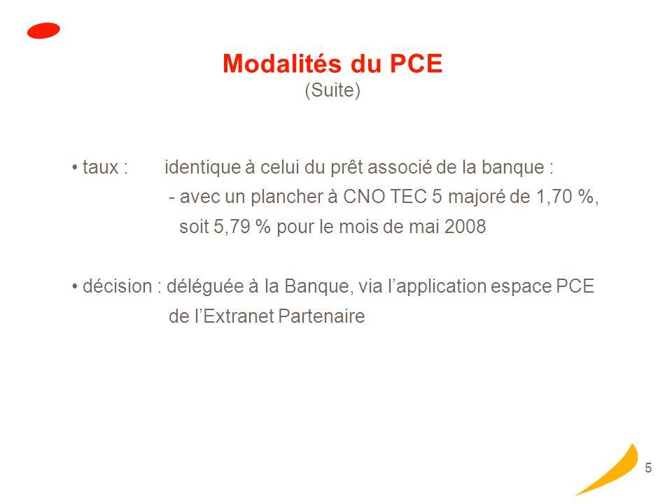 5 Modalités du PCE (Suite) taux : identique à celui du prêt associé de la banque : - avec un plancher à CNO TEC 5 majoré de 1,70 %, soit 5,79 % pour l
