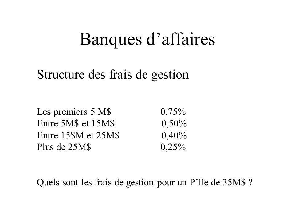 Banques daffaires Structure des frais de gestion Les premiers 5 M$ 0,75% Entre 5M$ et 15M$ 0,50% Entre 15$M et 25M$ 0,40% Plus de 25M$ 0,25% Quels sont les frais de gestion pour un Plle de 35M$ ?