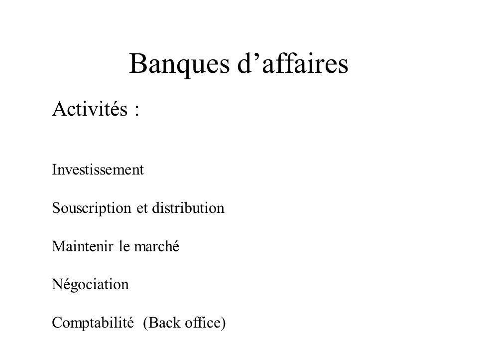 Banques daffaires Activités : Investissement Souscription et distribution Maintenir le marché Négociation Comptabilité (Back office)