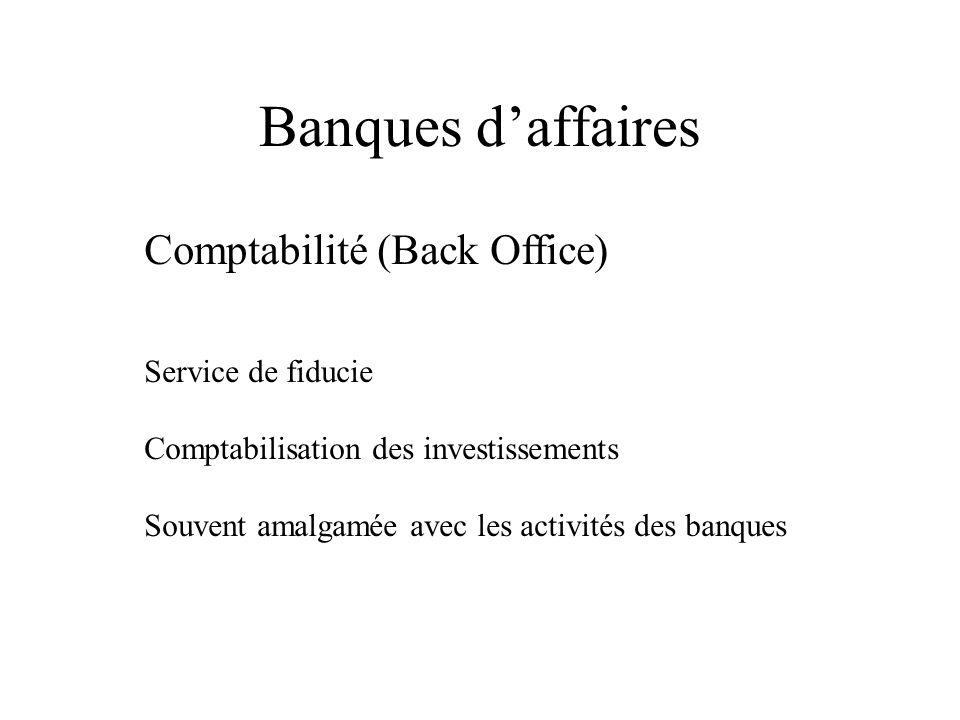 Banques daffaires Comptabilité (Back Office) Service de fiducie Comptabilisation des investissements Souvent amalgamée avec les activités des banques