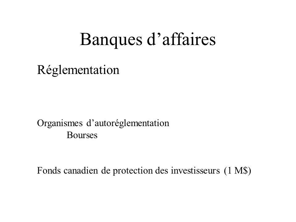 Banques daffaires Réglementation Organismes dautoréglementation Bourses Fonds canadien de protection des investisseurs (1 M$)