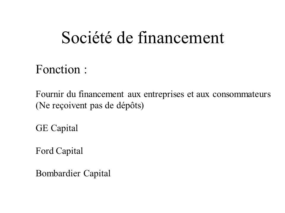 Société de financement Fonction : Fournir du financement aux entreprises et aux consommateurs (Ne reçoivent pas de dépôts) GE Capital Ford Capital Bombardier Capital