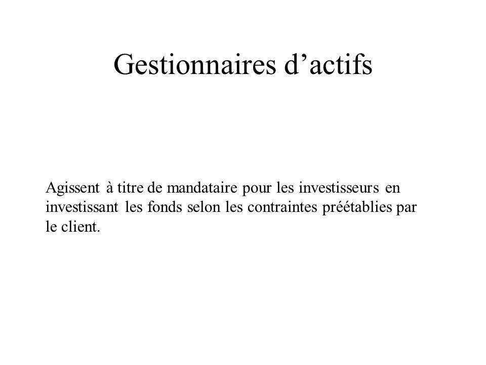 Gestionnaires dactifs Agissent à titre de mandataire pour les investisseurs en investissant les fonds selon les contraintes préétablies par le client.