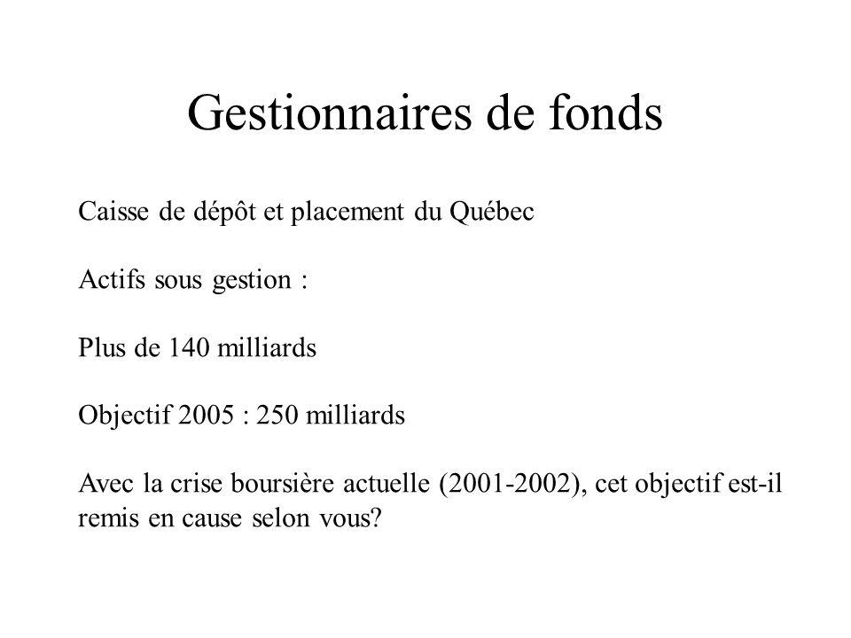 Gestionnaires de fonds Caisse de dépôt et placement du Québec Actifs sous gestion : Plus de 140 milliards Objectif 2005 : 250 milliards Avec la crise boursière actuelle (2001-2002), cet objectif est-il remis en cause selon vous?