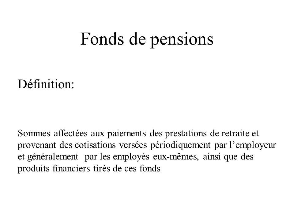Fonds de pensions Définition: Sommes affectées aux paiements des prestations de retraite et provenant des cotisations versées périodiquement par lemployeur et généralement par les employés eux-mêmes, ainsi que des produits financiers tirés de ces fonds