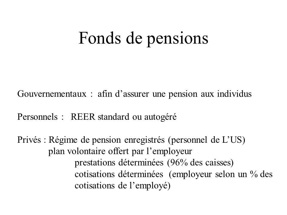 Fonds de pensions Gouvernementaux : afin dassurer une pension aux individus Personnels : REER standard ou autogéré Privés : Régime de pension enregistrés (personnel de LUS) plan volontaire offert par lemployeur prestations déterminées (96% des caisses) cotisations déterminées (employeur selon un % des cotisations de lemployé)