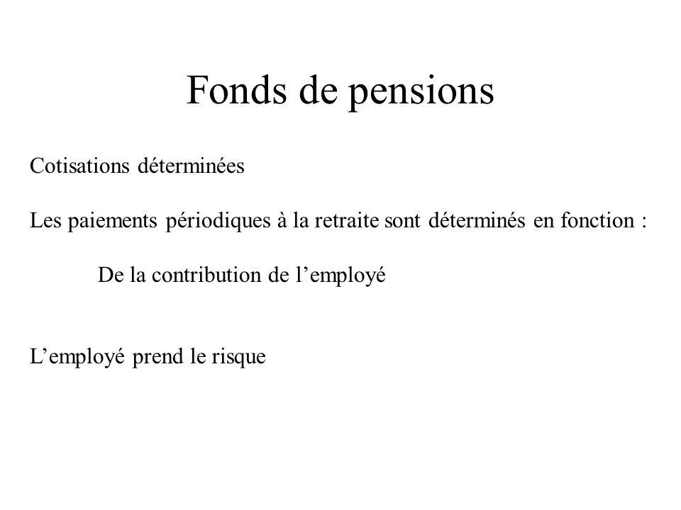 Fonds de pensions Cotisations déterminées Les paiements périodiques à la retraite sont déterminés en fonction : De la contribution de lemployé Lemployé prend le risque