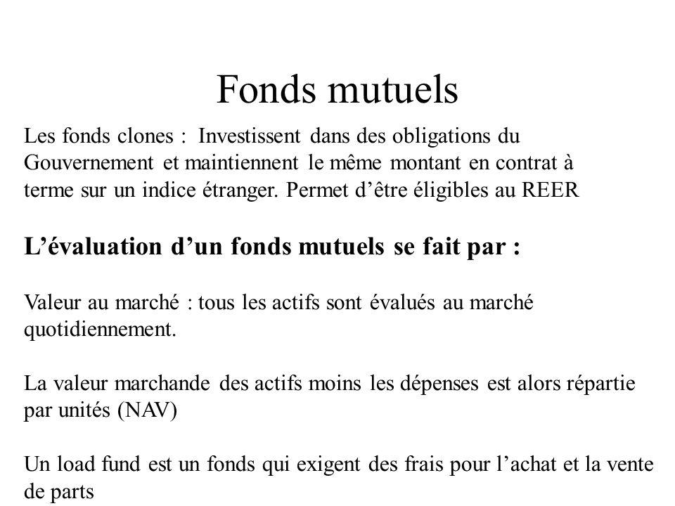 Les fonds clones : Investissent dans des obligations du Gouvernement et maintiennent le même montant en contrat à terme sur un indice étranger.