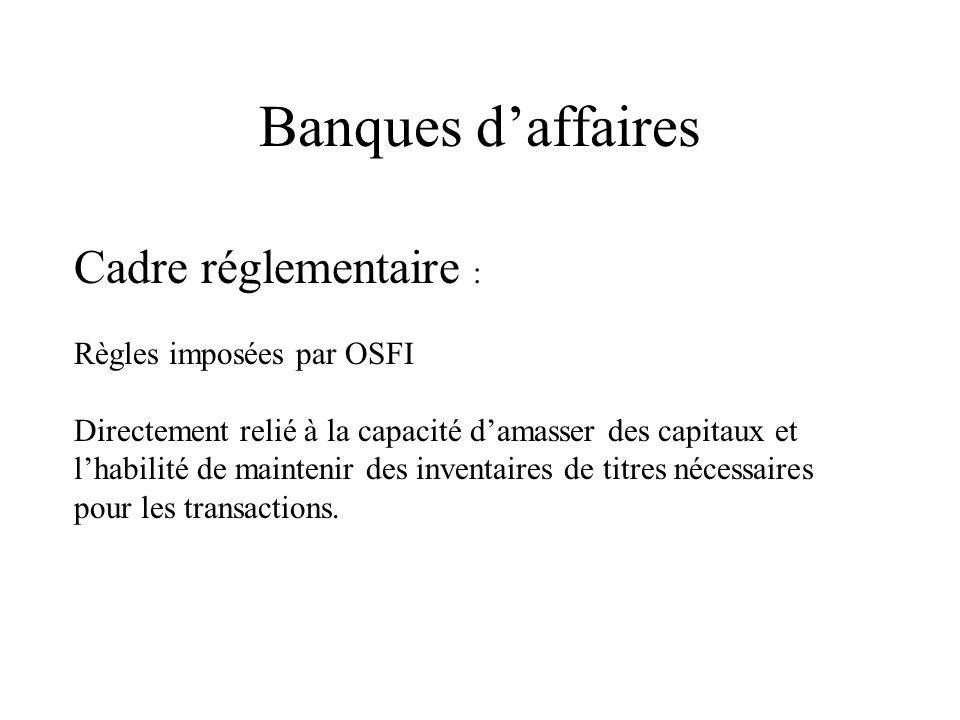 Banques daffaires Cadre réglementaire : Règles imposées par OSFI Directement relié à la capacité damasser des capitaux et lhabilité de maintenir des inventaires de titres nécessaires pour les transactions.