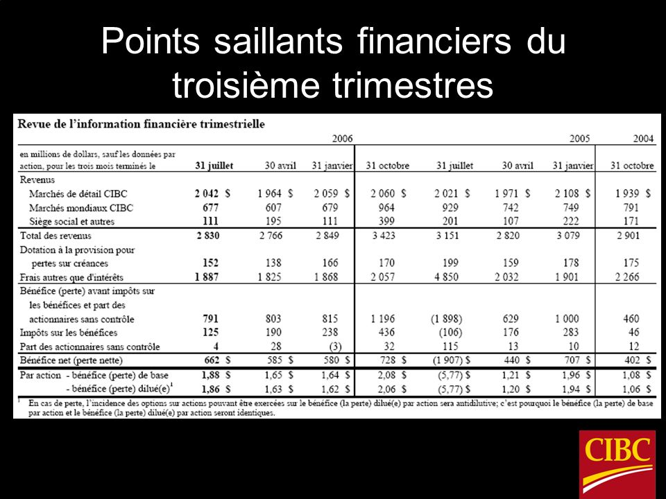 Points saillants financiers du troisième trimestres