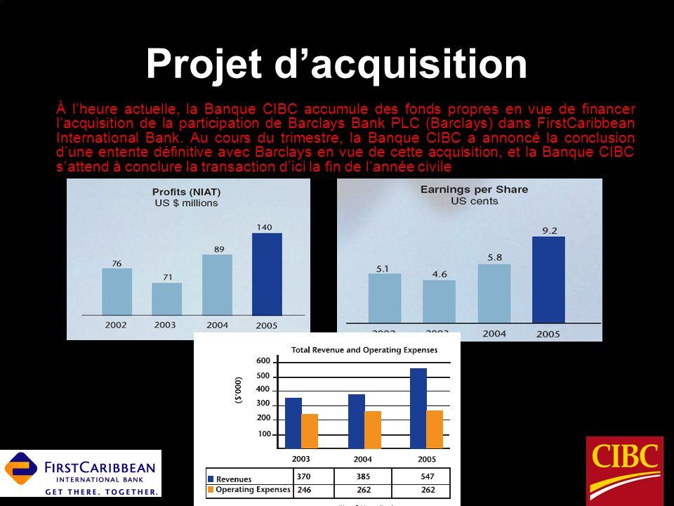 Projet dacquisition À lheure actuelle, la Banque CIBC accumule des fonds propres en vue de financer lacquisition de la participation de Barclays Bank PLC (Barclays) dans FirstCaribbean International Bank.