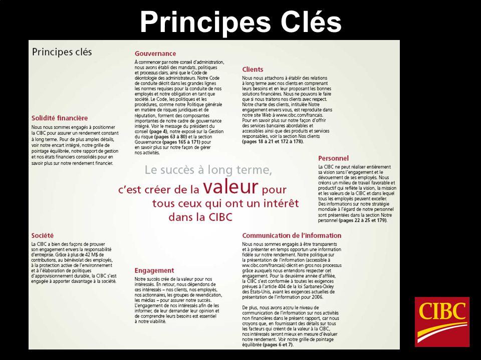 Principes Clés