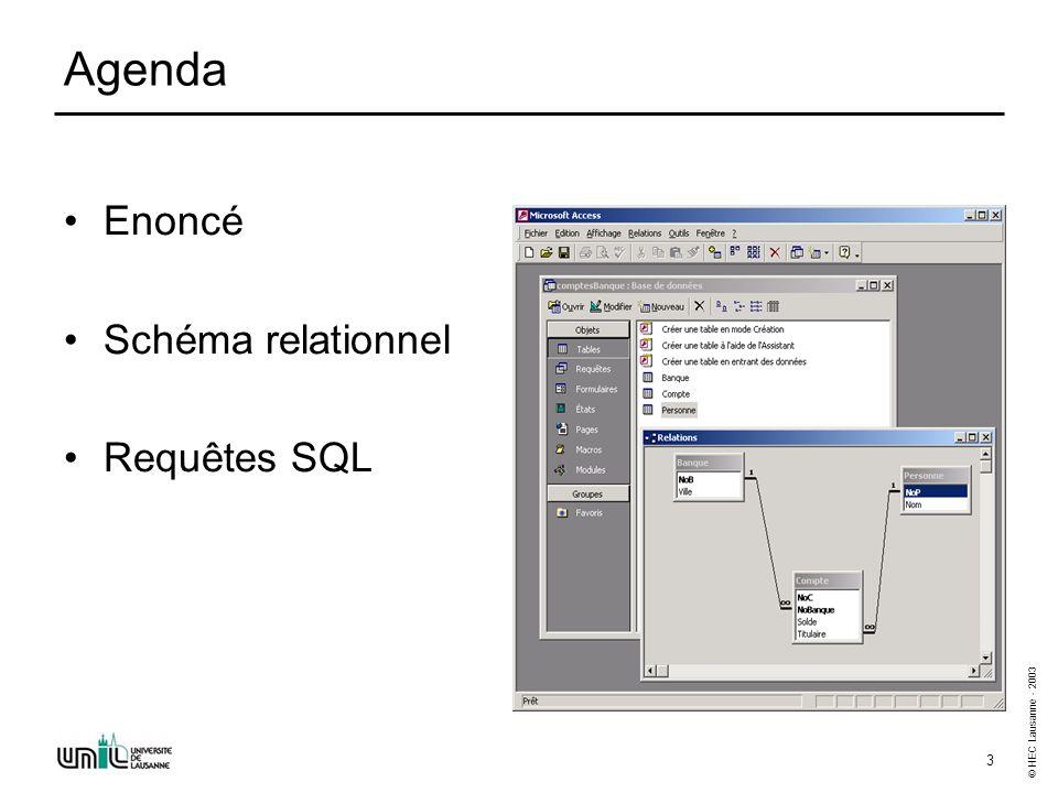 © HEC Lausanne - 2003 3 Agenda Enoncé Schéma relationnel Requêtes SQL