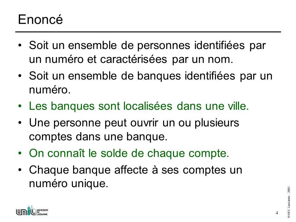 © HEC Lausanne - 2003 4 Enoncé Soit un ensemble de personnes identifiées par un numéro et caractérisées par un nom. Soit un ensemble de banques identi