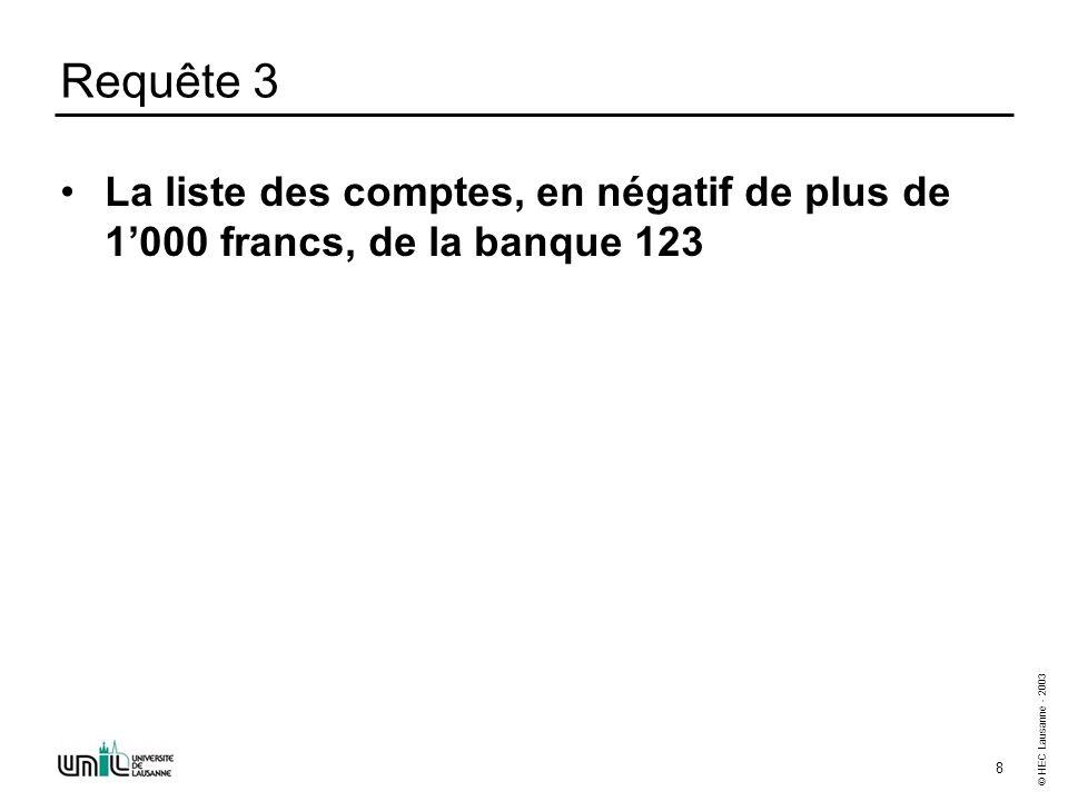 © HEC Lausanne - 2003 8 Requête 3 La liste des comptes, en négatif de plus de 1000 francs, de la banque 123