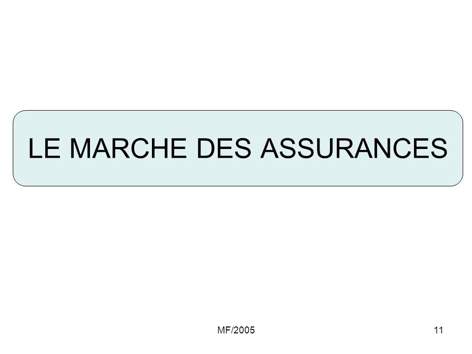 MF/200511 LE MARCHE DES ASSURANCES