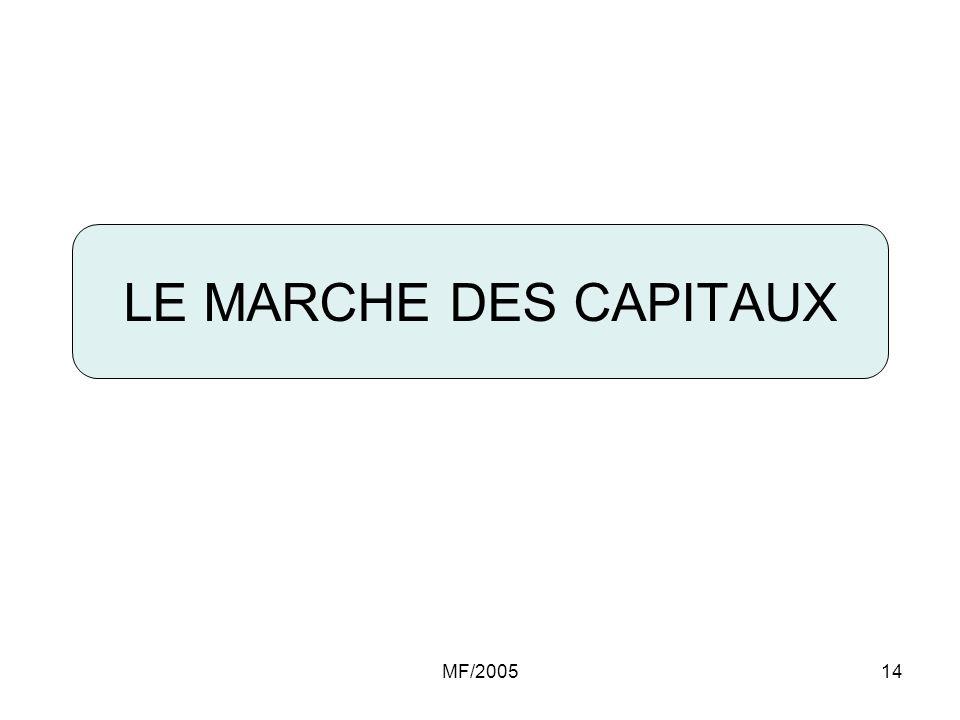 MF/200514 LE MARCHE DES CAPITAUX