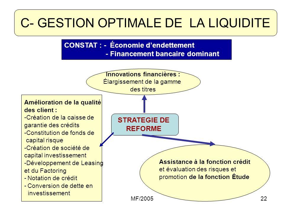 MF/200522 C- GESTION OPTIMALE DE LA LIQUIDITE Innovations financières : Élargissement de la gamme des titres STRATEGIE DE REFORME CONSTAT : - Économie