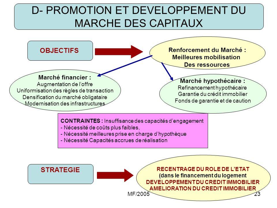 MF/200523 D- PROMOTION ET DEVELOPPEMENT DU MARCHE DES CAPITAUX Marché financier : Augmentation de loffre Uniformisation des règles de transaction Dens