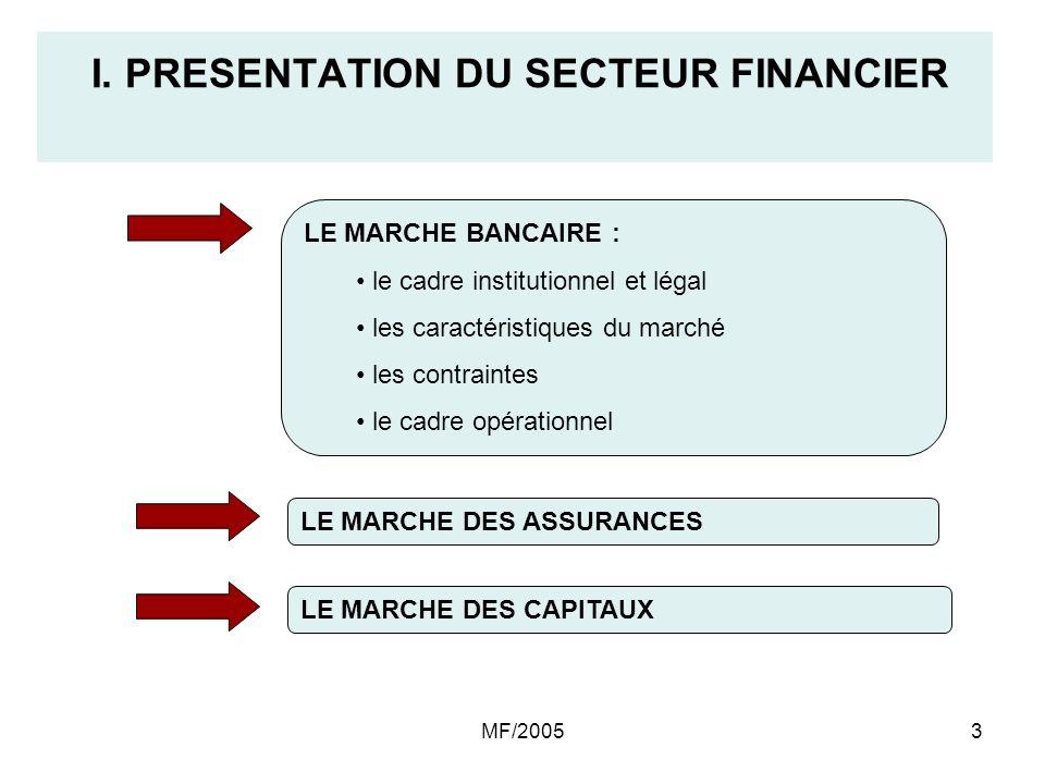 MF/20053 I. PRESENTATION DU SECTEUR FINANCIER LE MARCHE BANCAIRE : le cadre institutionnel et légal les caractéristiques du marché les contraintes le