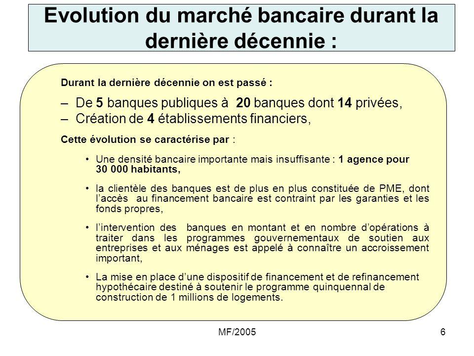 MF/20056 Evolution du marché bancaire durant la dernière décennie : Durant la dernière décennie on est passé : –De 5 banques publiques à 20 banques do