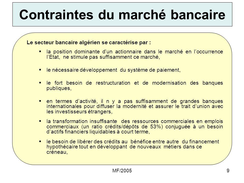 MF/200520 B- Restructuration du secteur des Assurances (suite) OBJECTIF : -Amélioration de la couverture du patrimoine ACTIONS -Renforcement de la concurrence: ( en instituant des tarifs de référence pour les branches dassurances facultatives) -Développement de nouveaux produits: (assurances de personnes) -Optimisation de lactivité de la réassurance : ( en augmentant les fonds propres du réassureur national)
